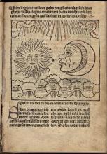 Dyalogus creaturarum (ca. 1505)